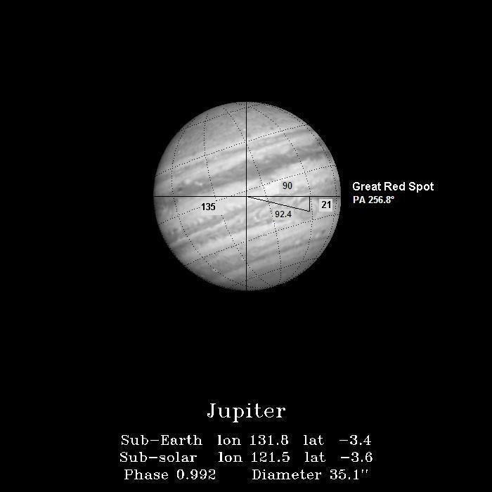 Solar system body feature latitude and longitude calculator